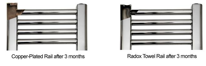 Unikalność produkcji grzejników Radox